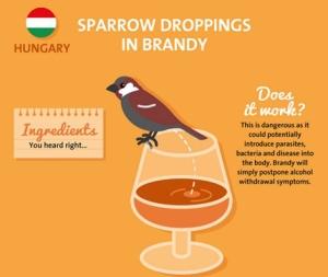 Hangover Hungary